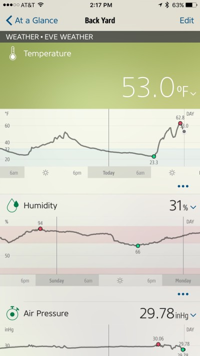 Get the weather from your own backyard.