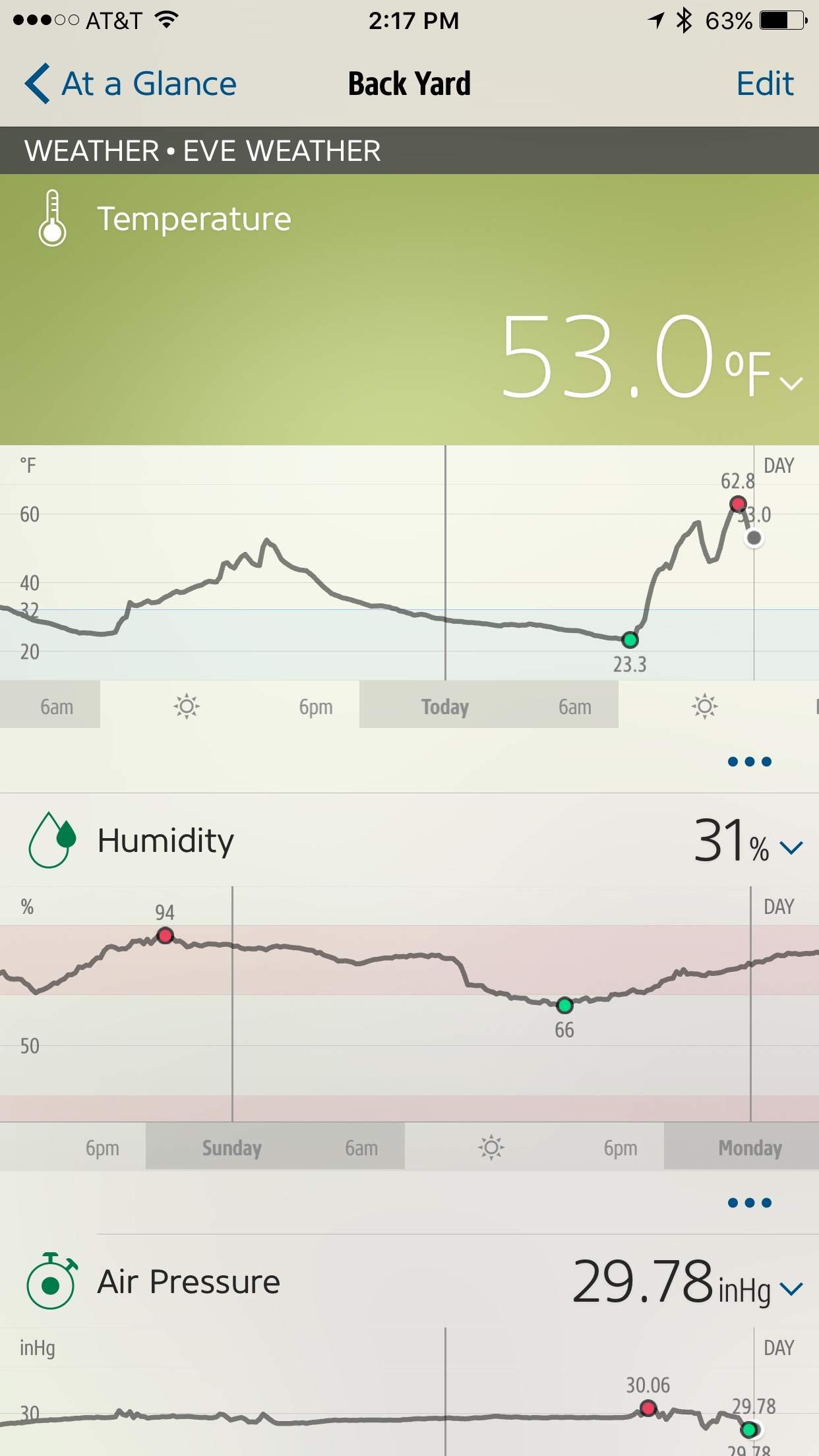 review eve weather by elgato