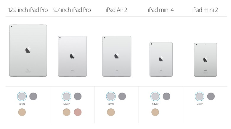 The full 2016 iPad lineup.