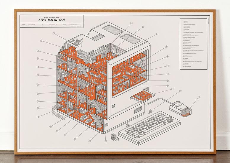 Mac art print by We Are Dorothy