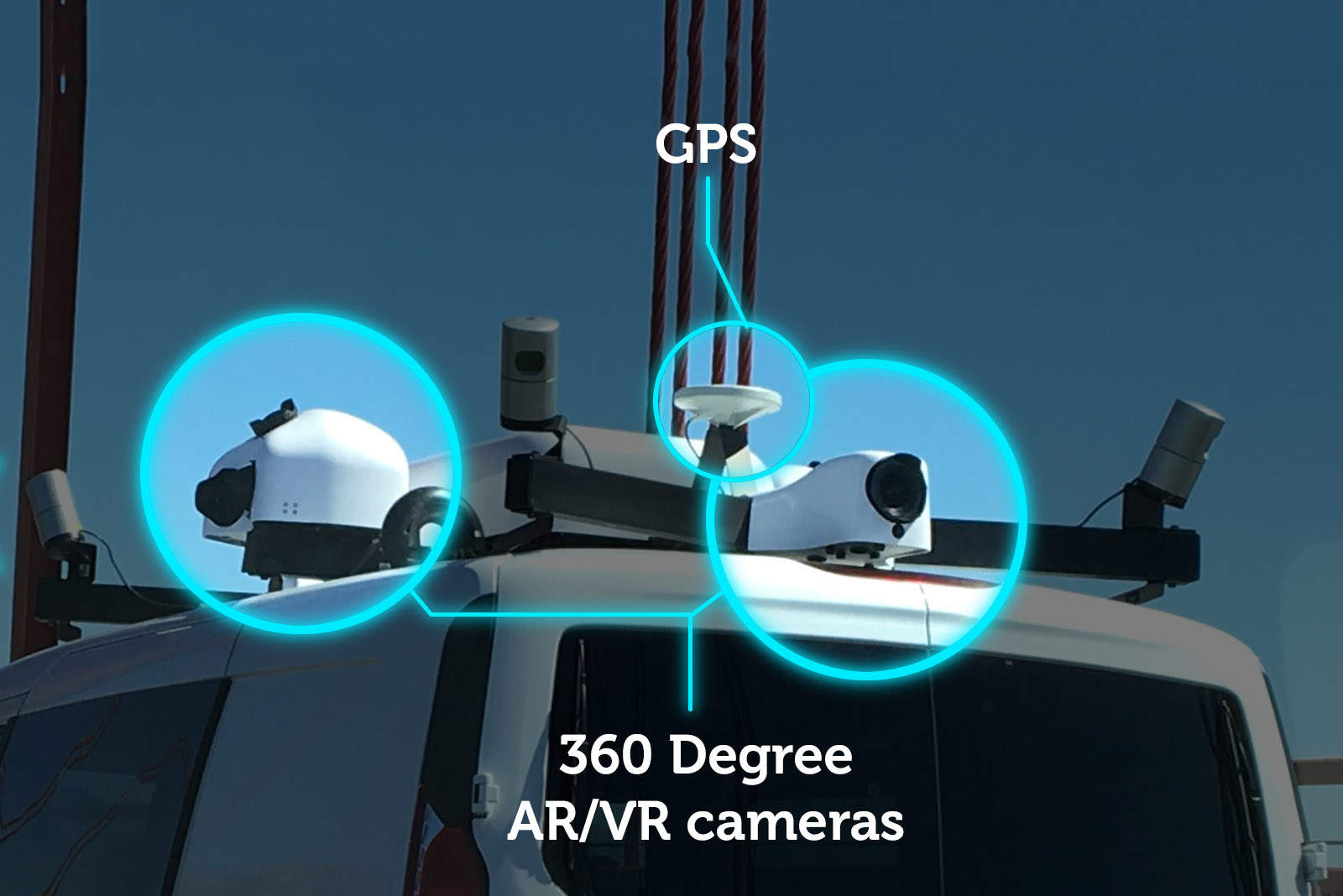 The array of cameras are capturing a 360-degree, hemispherical view of the road. Like virtual reality, the viewer will be able to look all around them and even upwards.