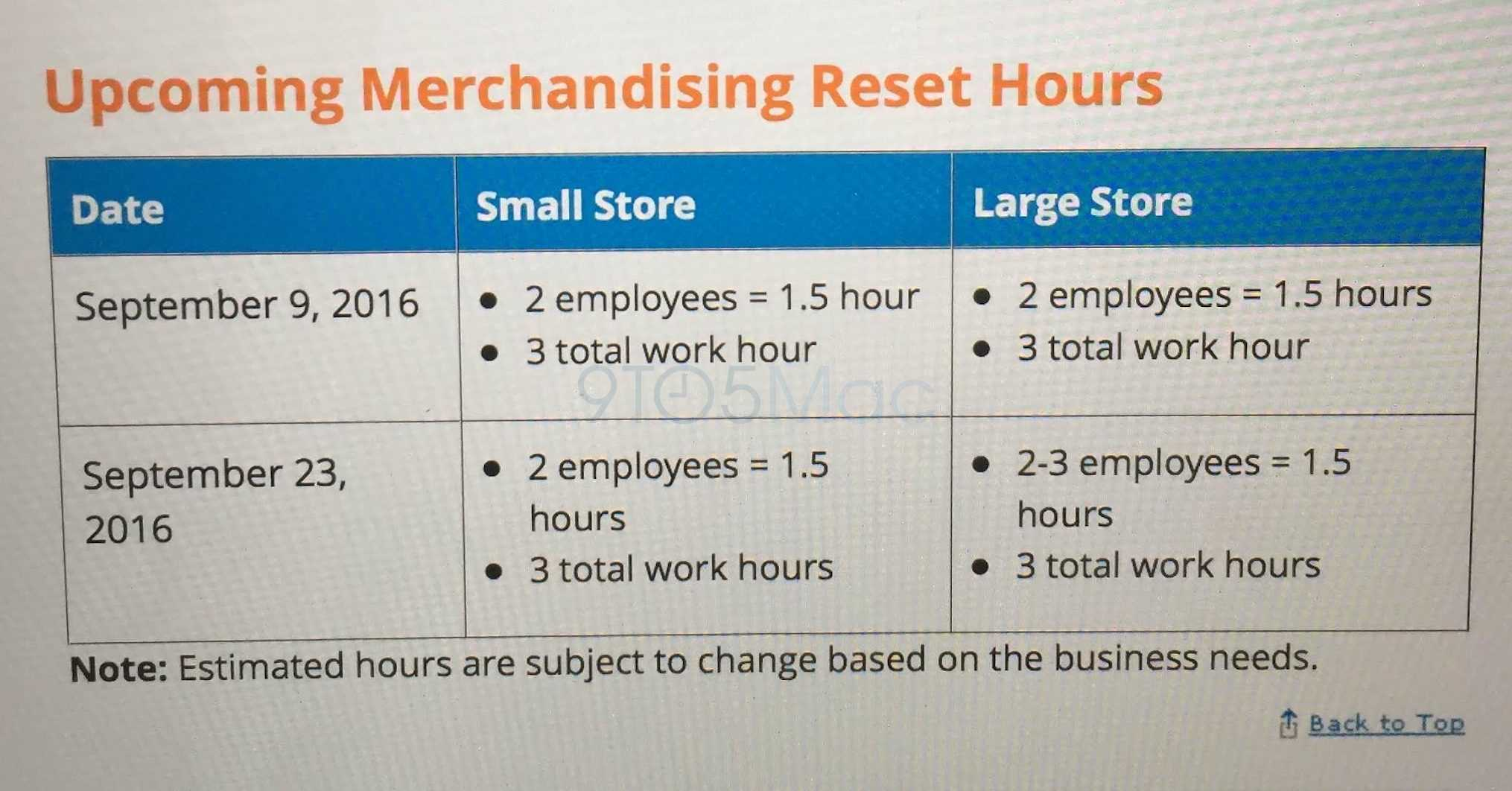 AT&T Merchandising reset