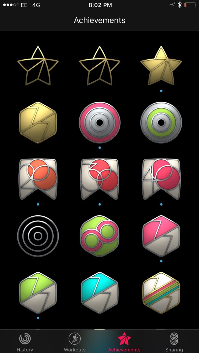 See all your medals in the Achievements tab of the iPhone Activity app