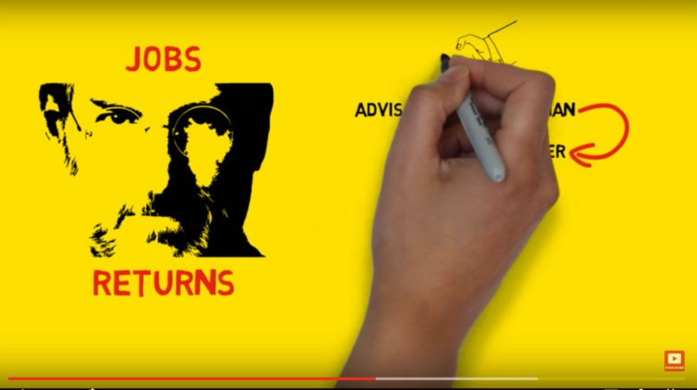 YouTube is a repository for animated features on the life of Steve Jobs.