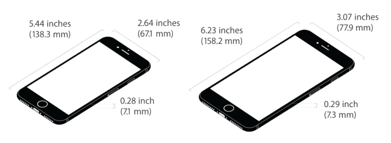 iPhone 7 sizes