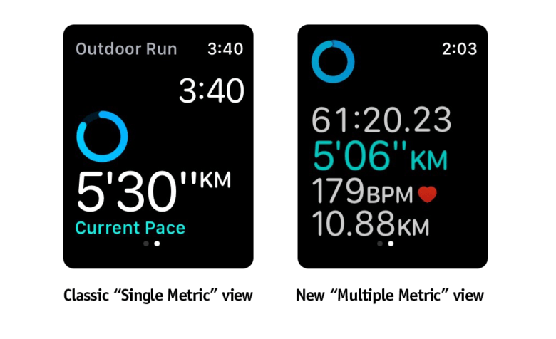 Workout app single metric and multiple metric displays