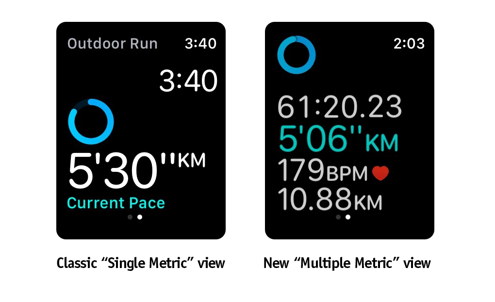Apple watch gym app samsung 880 телефон
