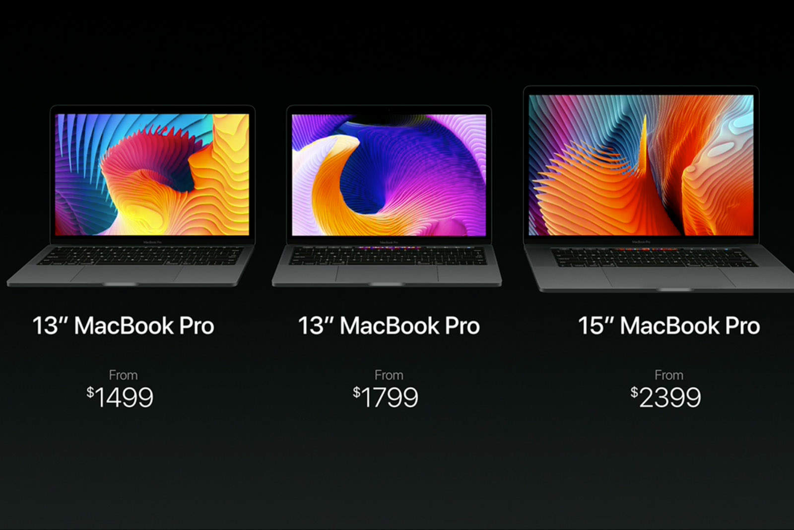 The MacBook Pro will be more affordable next year.