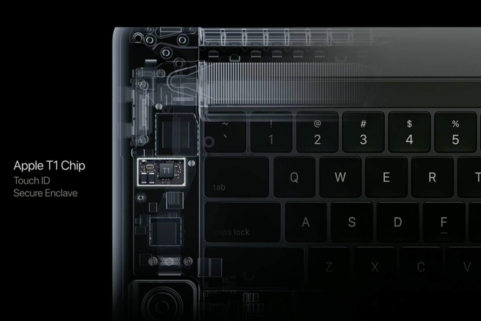 The MacBook Pro has a special T1 chip inside.