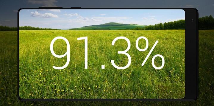 Mi Max display ratio