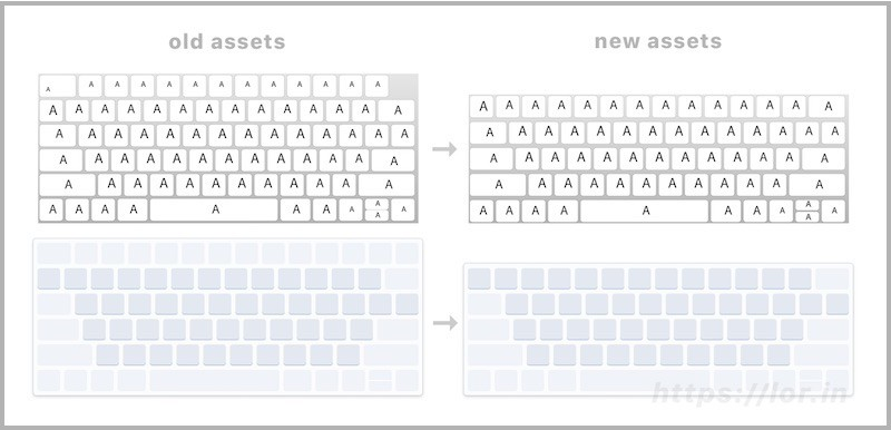 macbook pro virtual keyboard