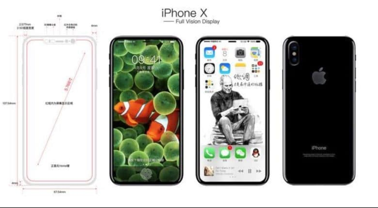 The iPhone 8 will be the greatest yet.