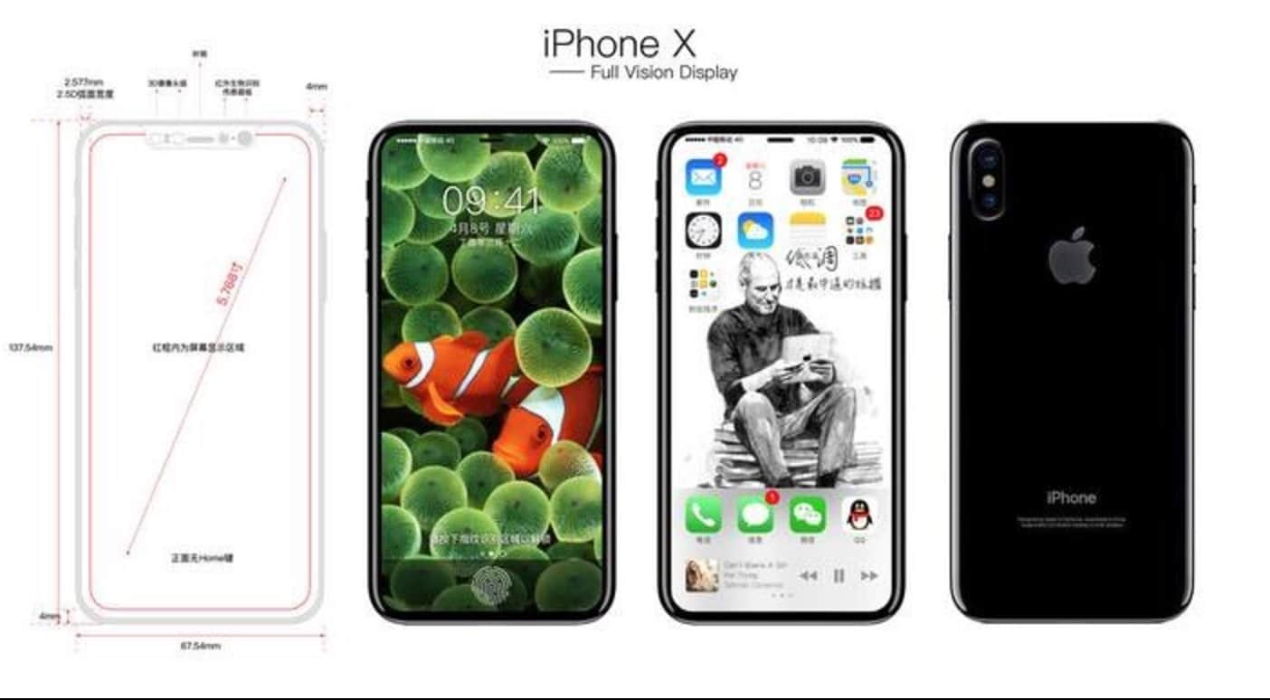 Iphone Display Clock On Home Page