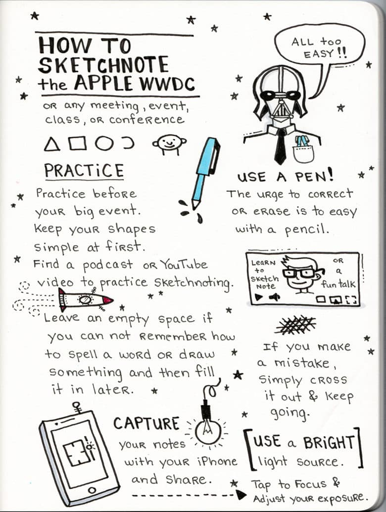 how to sketchnote the WWDC