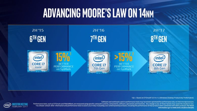 Intel's Cannon Lake processors may be delayed, again | Cult