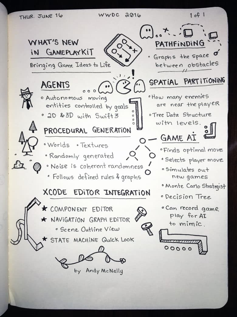 2016 Apple WWDC sketchnotes - Whats New in Game Design