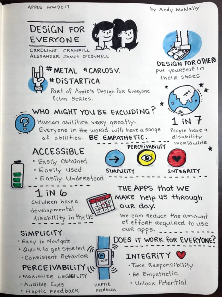 Design for Everyone Apple WWDC visual notes