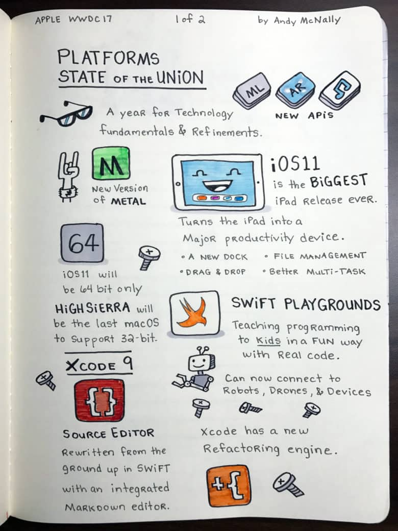 WWDC 2017 Platforms State of the Union sketchnotes show what's new