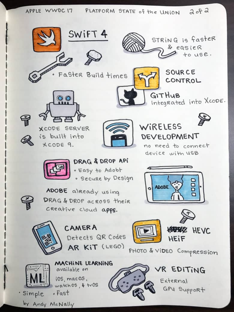 Apple WWDC 17 Platform State of the Union sketchnotes