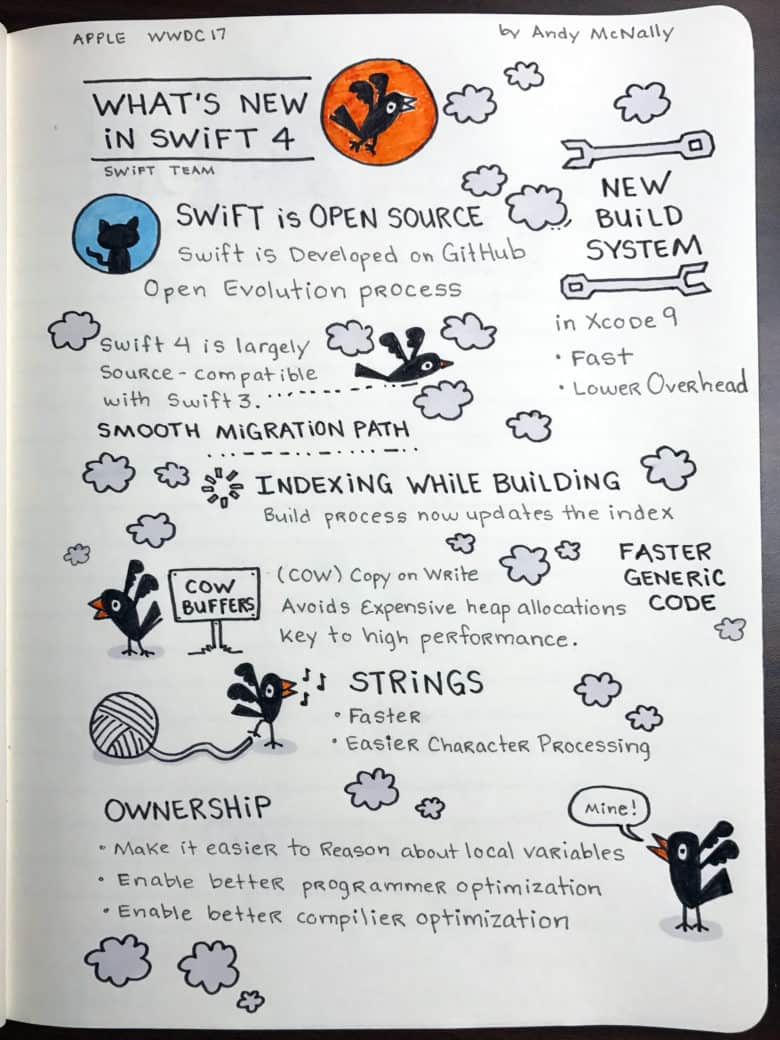 What's new in Swift 4 sketchnote