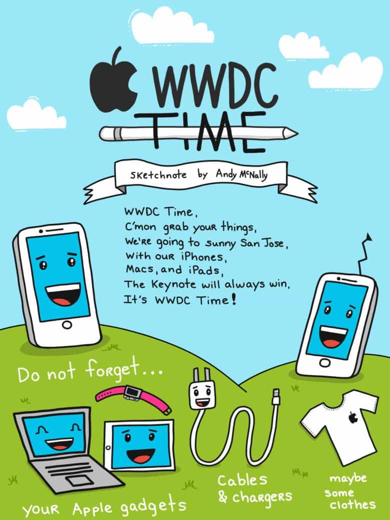 The final version of a pre-WWDC sketchnote, done in Adobe Illustrator Draw.