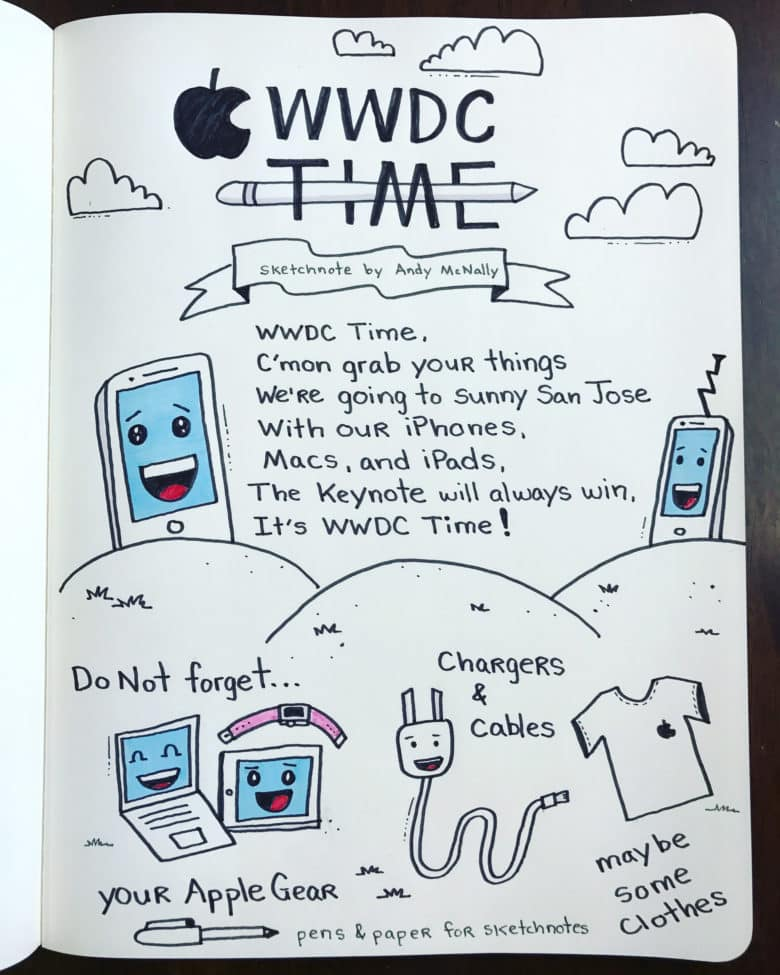 WWDC Time sketchnote with markers on paper