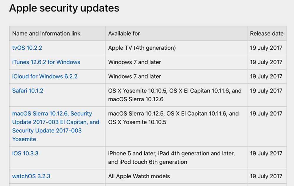 Apple updates