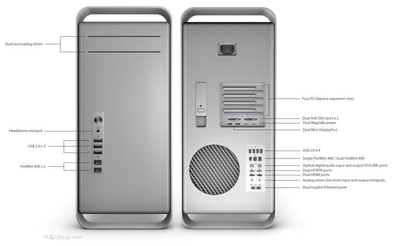 Внутренние компоненты Mac Pro: оригинальный Mac Pro накачивал энергию (как только сглаживались перегибы).