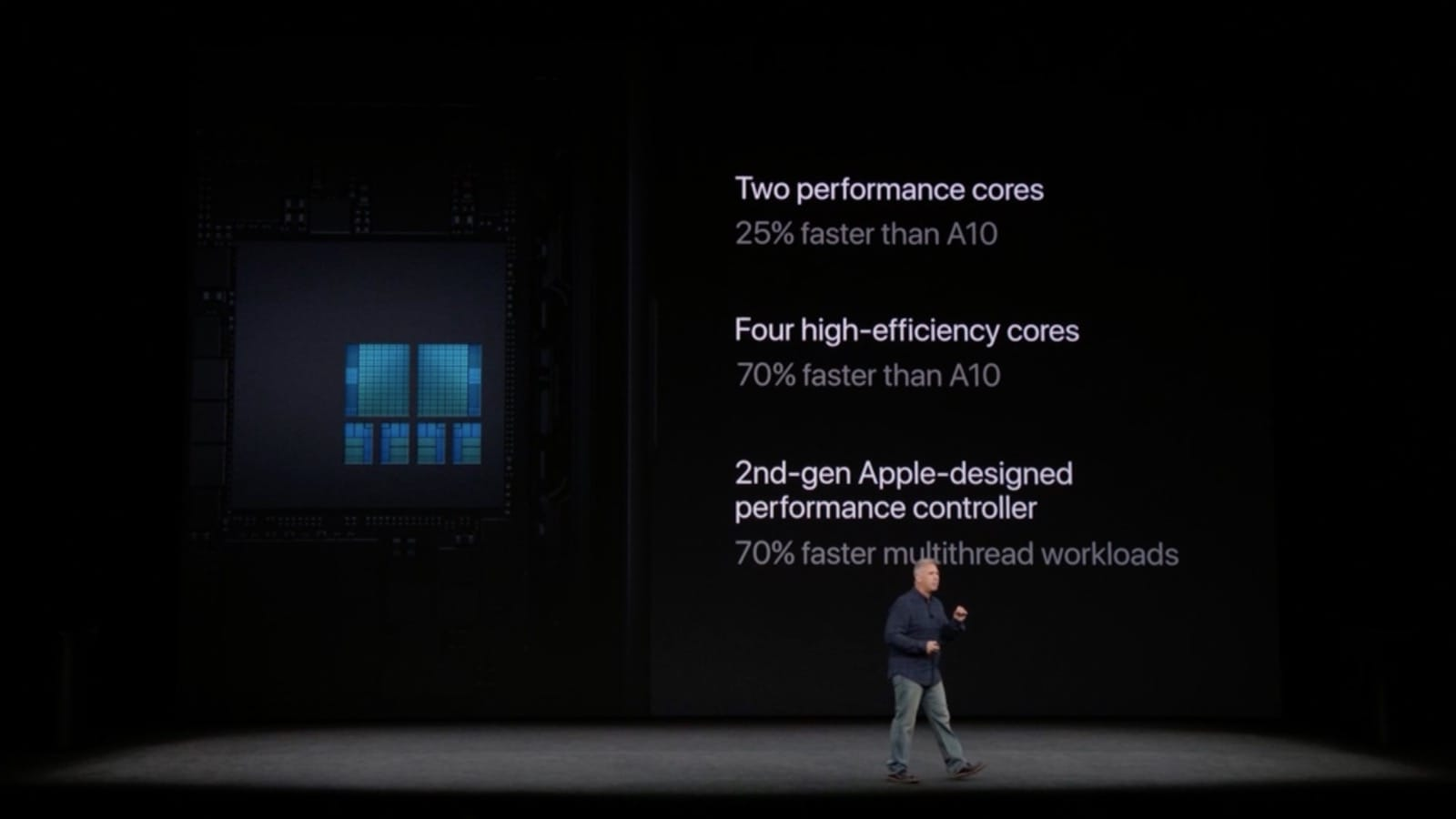 A11 Bionic chip is Apple's most powerful smartphone processor ever.