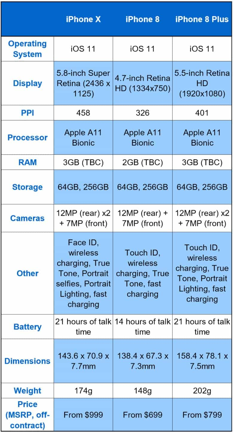 iPhone-X-vs-iPhone-8-780x1451.png