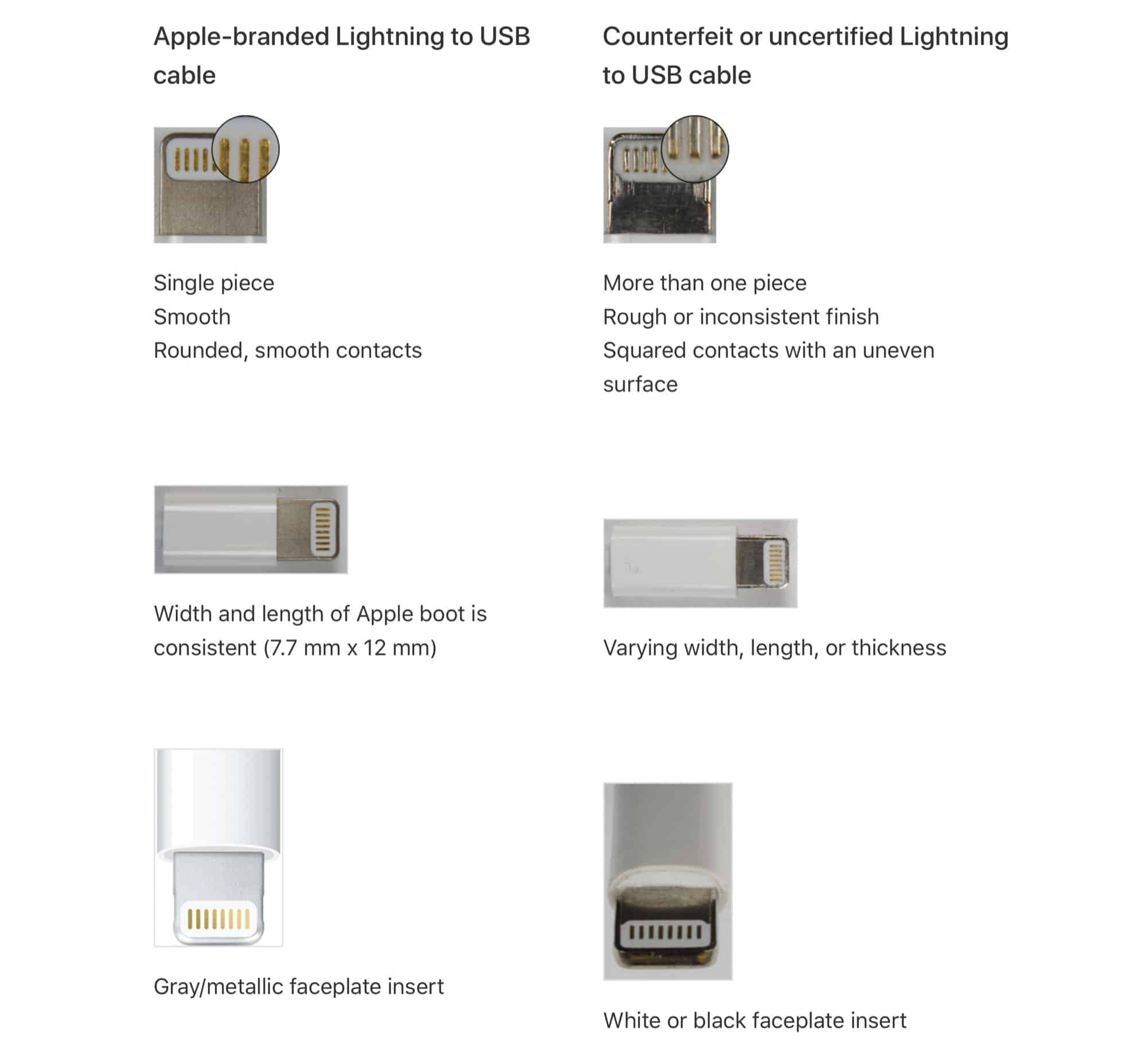 IMG_1791 how to spot a fake lightning cable that's not legit mfi cult of mac
