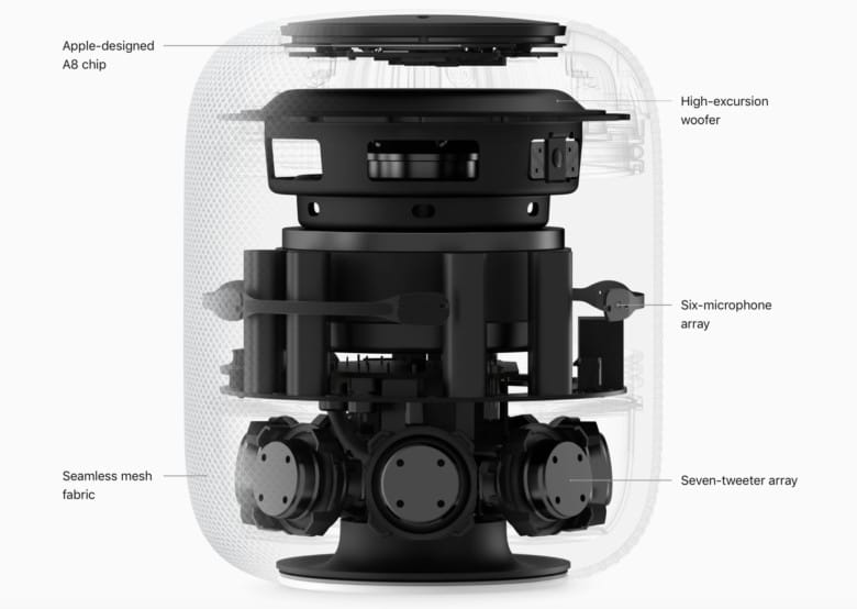 X-ray view of HomePod