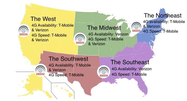 Best 4G
