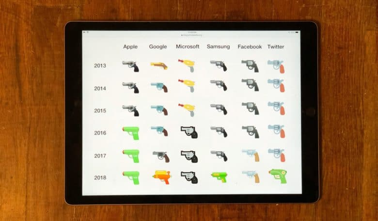 Google and Facebook dump the gun emoji