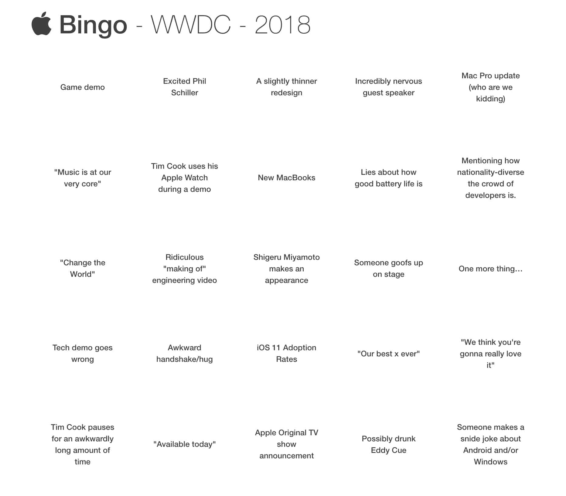Get ready to win WWDC 2018 with keynote bingo card