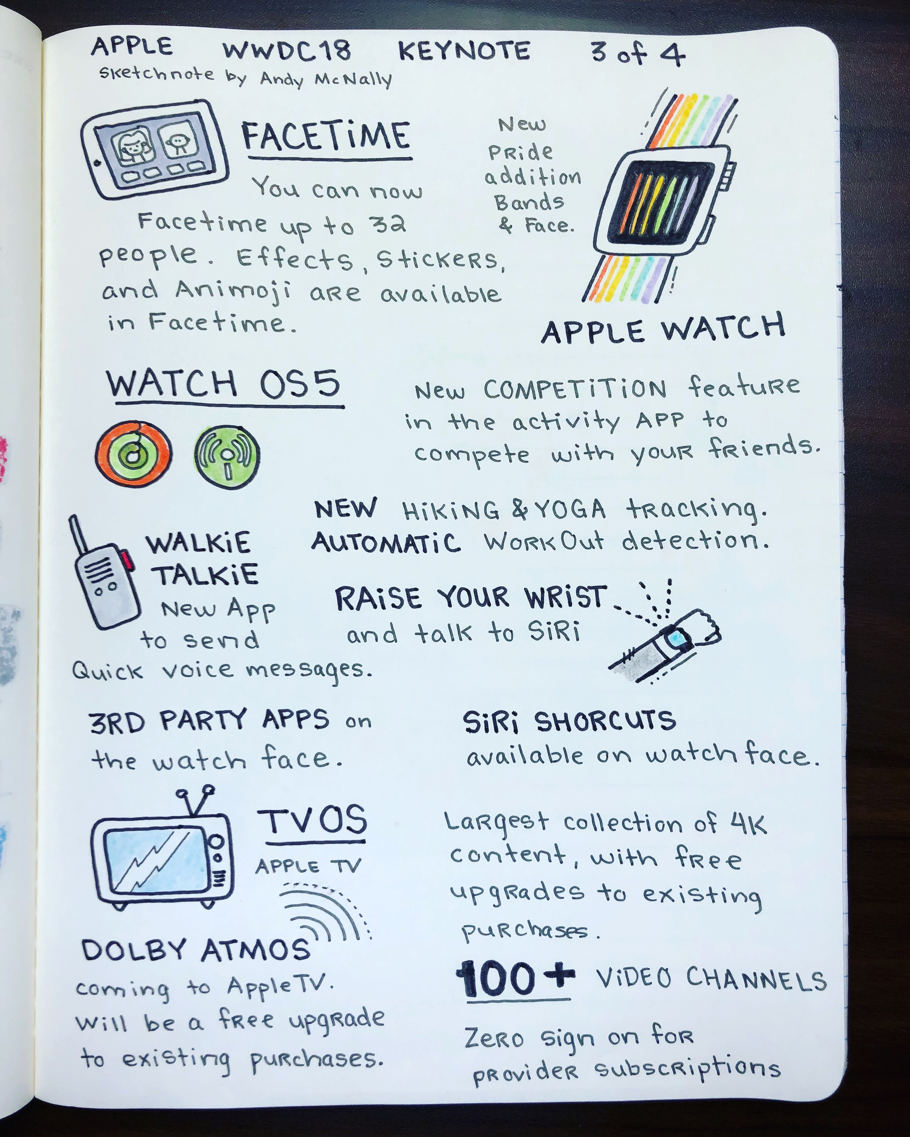 Apple WWDC 2018 keynote in sketchnotes, Part 3 of 4.
