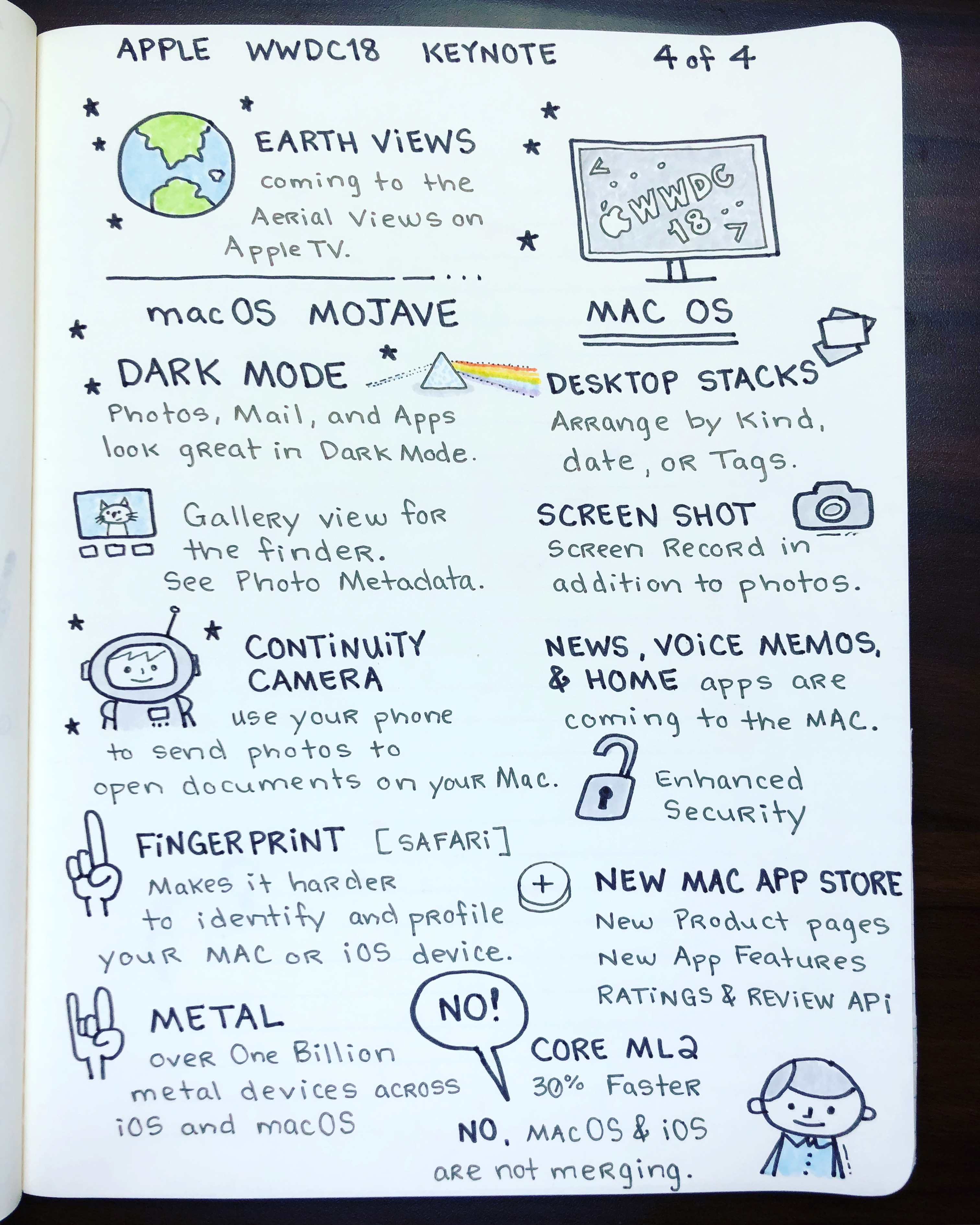 Apple WWDC 2018 keynote in sketchnotes, Part 4 of 4.