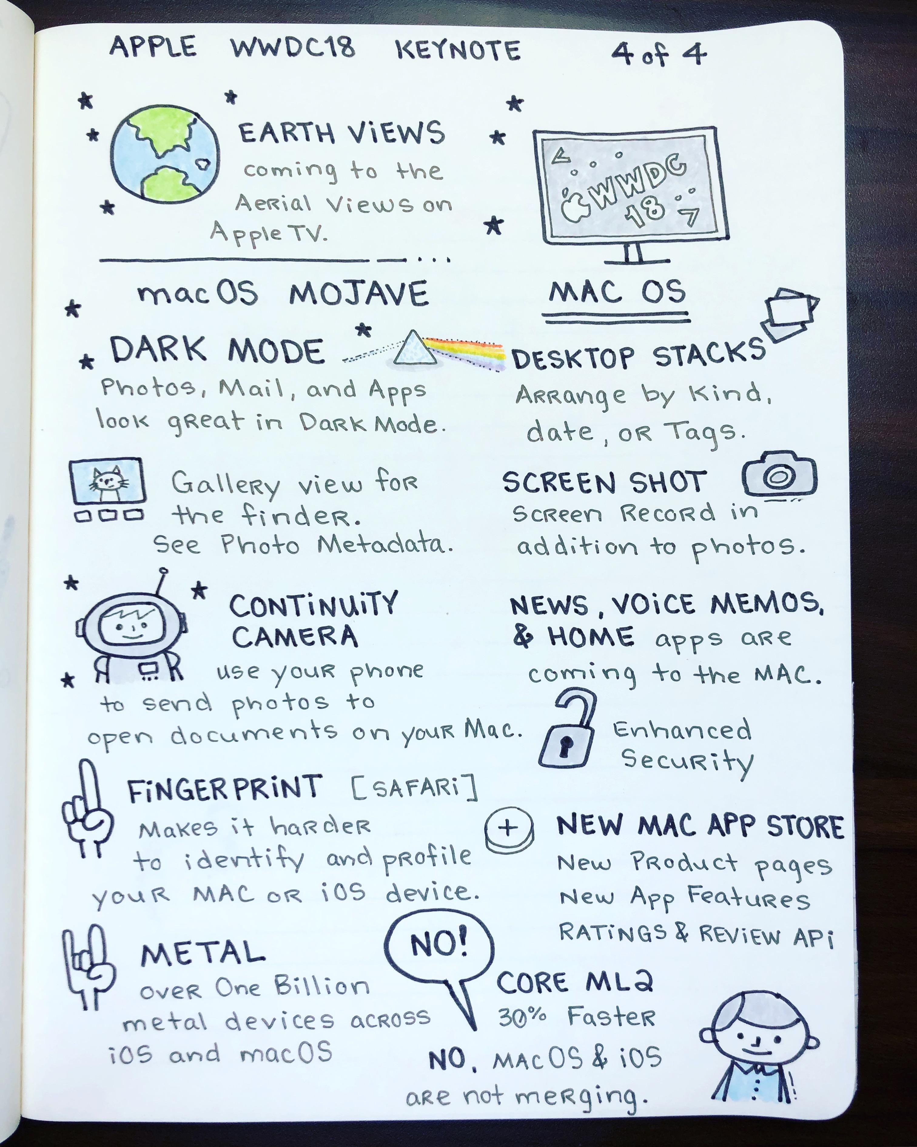 Apple WWDC 2018 keynote in sketchnotes, Part 4 of 4.