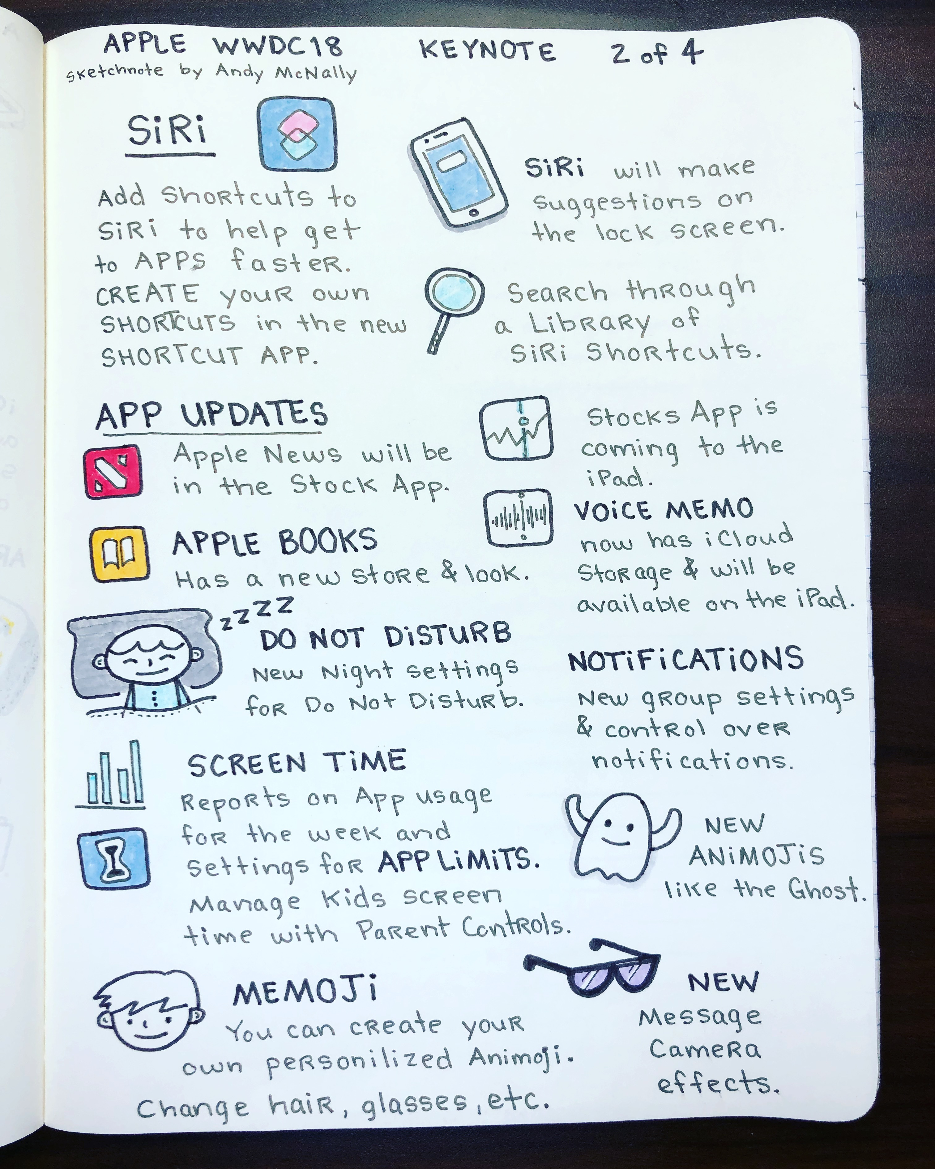 Apple WWDC 2018 keynote in sketchnotes, Part 2 of 4.