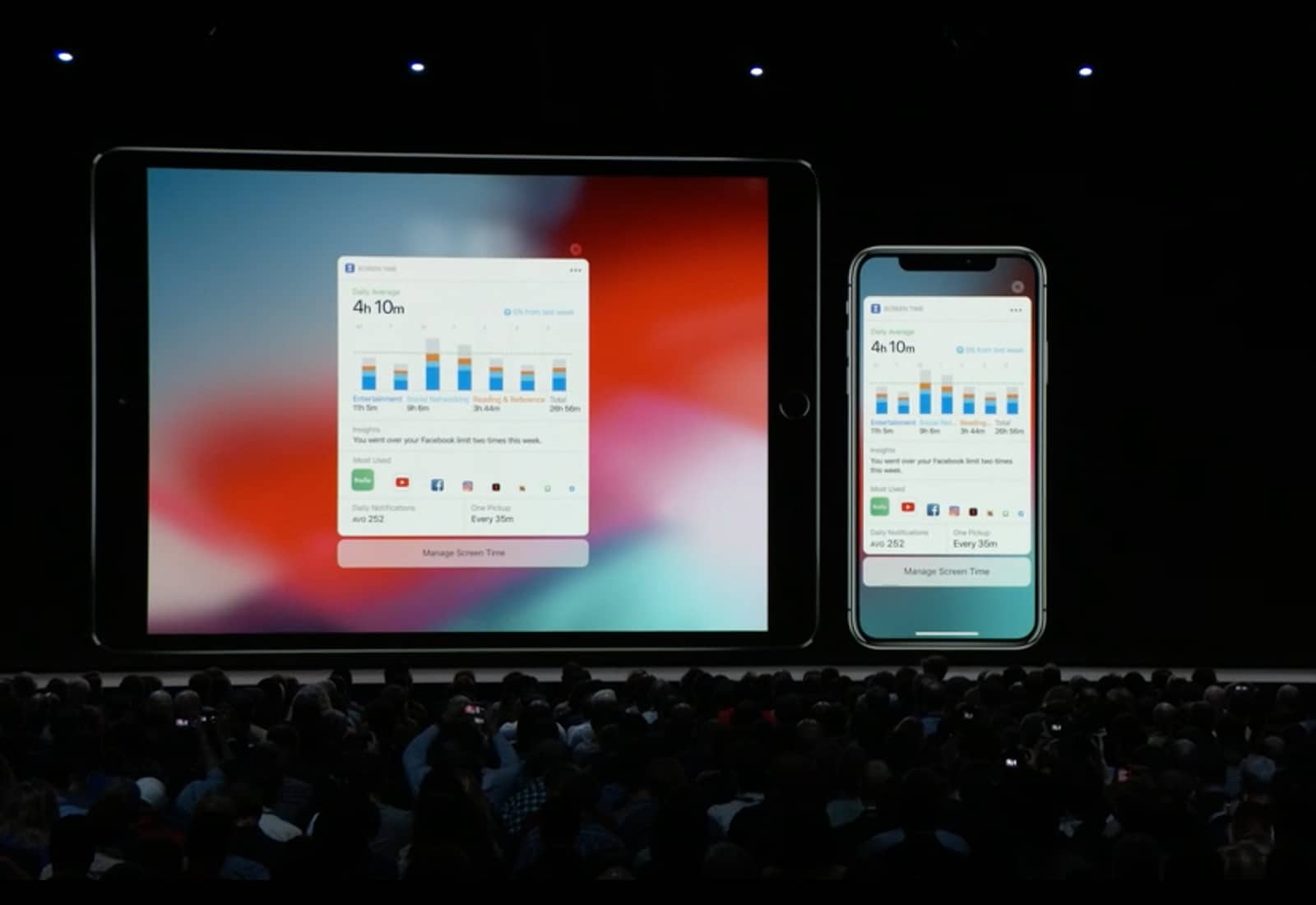 Screen Time iOS 12