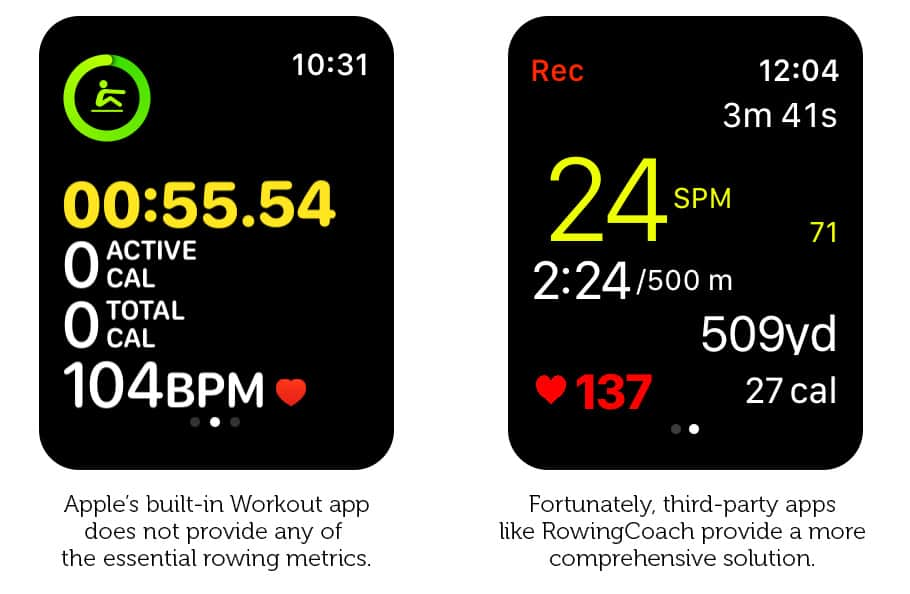 Apple Watch rowing: The built-in Workout app does not provide any of the essential rowing metrics.