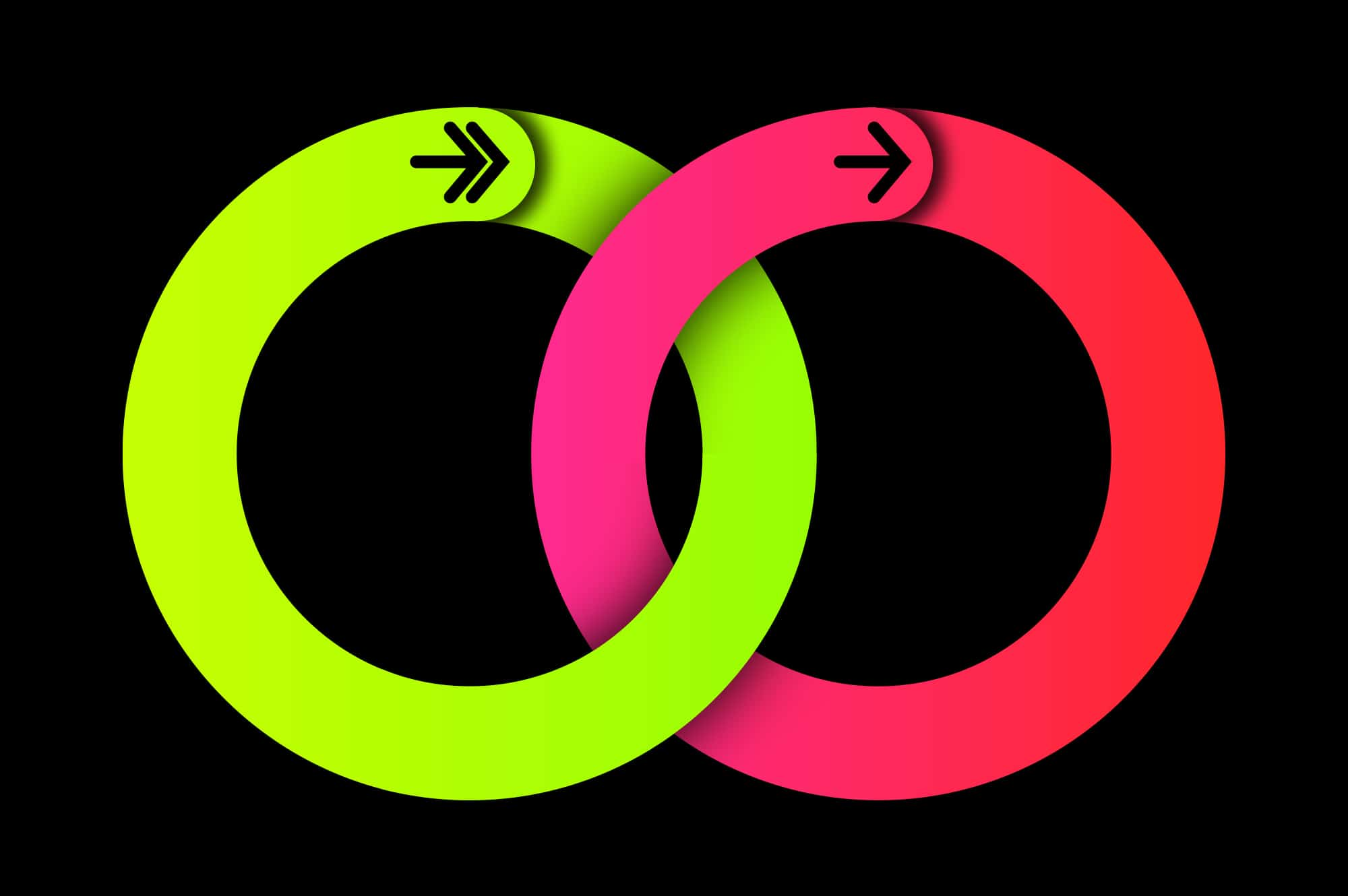 Apple Watch Move Ring Vs. Exercise Ring: What's the Difference?