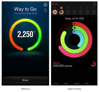 NikeFuel's ring looks a lot like the Apple Watch's Activity Rings