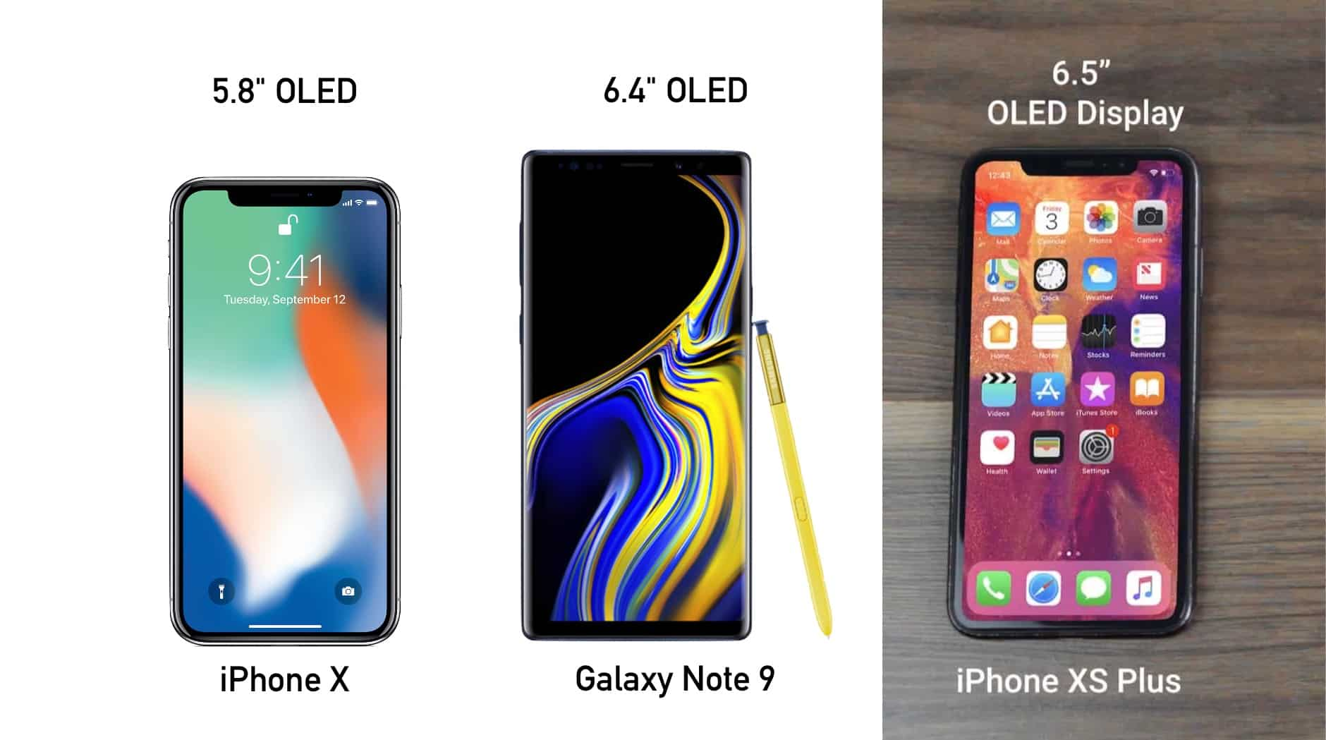 The Galaxy Note 9 will have to face not just the iPhone X, but also the models Apple will launch next month.