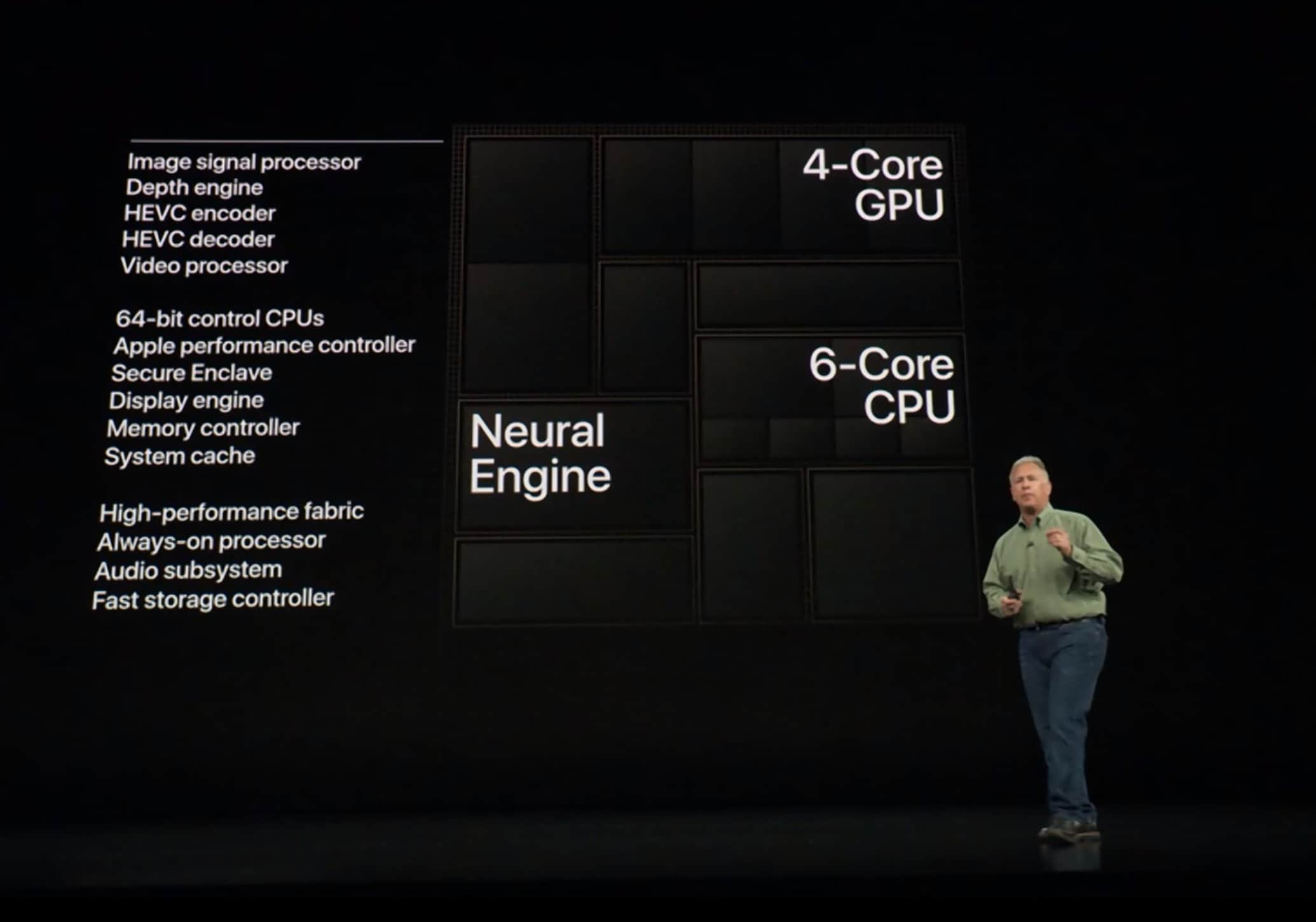 A12 processor