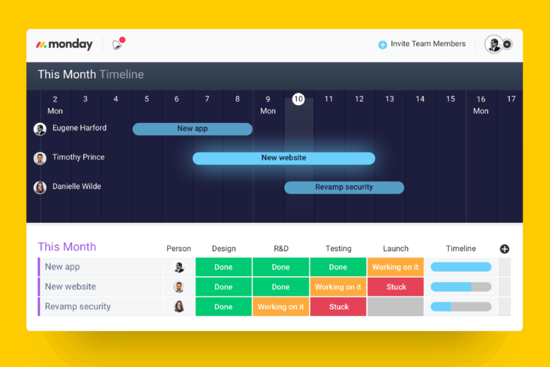 With monday.com team management platform, it's easy to stack and arrange views depending on the size of the team and the complexity of the task at hand.