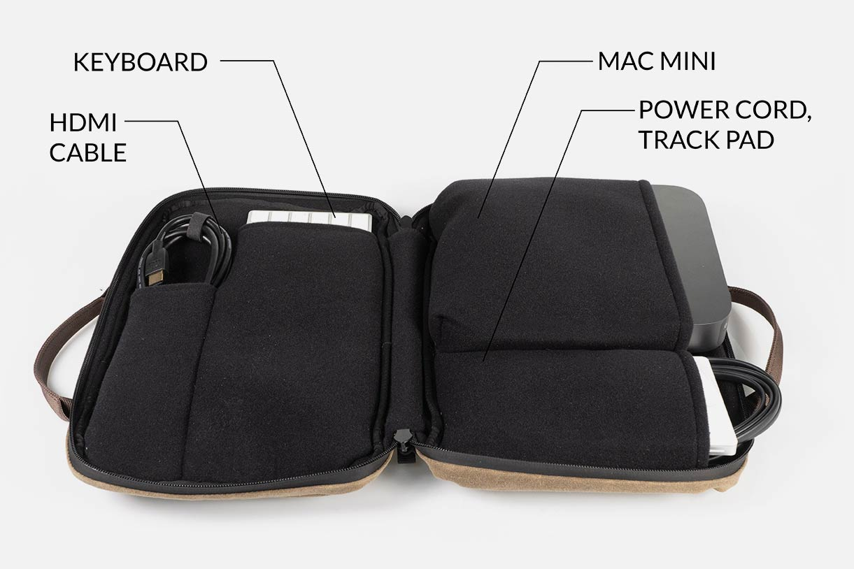 The layout of the WaterField Designs Mac mini Travel Case will help organize your carry and help you breeze through airport security.