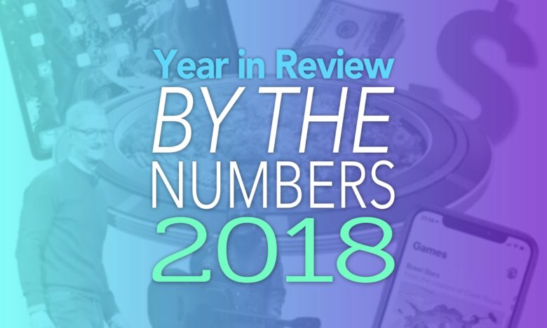 Apple Year in Review 2018 By the Numbers: Some of these Apple numbers are just huge.