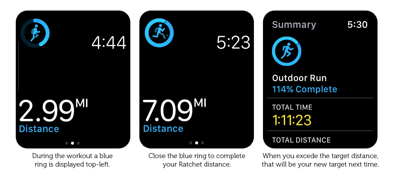Close the blue ring to complete your target distance