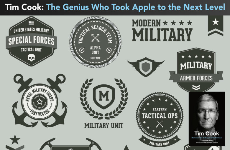 Army badges and logos